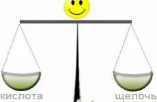 Кислотно щелочное равновесие