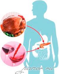 alkogolni-pankreatit